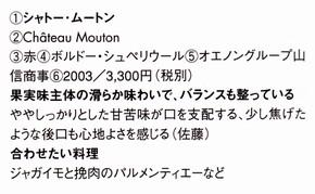 バリューボルドー2006掲載のシャトー・クロワ・ムートン2003解説文