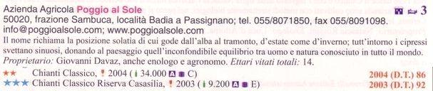ヴェロネッリ2007年版,ポッジョ・アルソレ